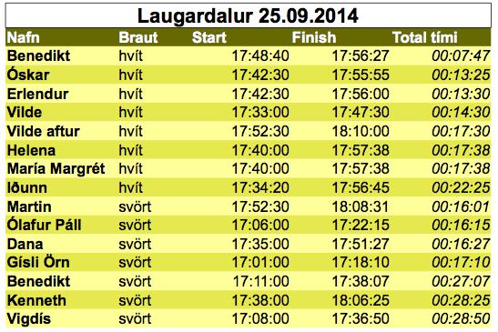 Laugardalur 25.09.2014
